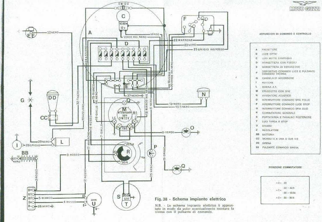 schema elettrico frecce moto  aprilia caponord etv schema